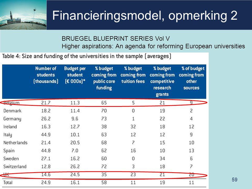 Financieringsmodel, opmerking 2 59 BRUEGEL BLUEPRINT SERIES Vol V Higher aspirations: An agenda for reforming European universities