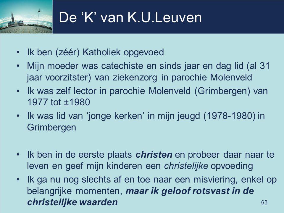 De 'K' van K.U.Leuven Ik ben (zéér) Katholiek opgevoed Mijn moeder was catechiste en sinds jaar en dag lid (al 31 jaar voorzitster) van ziekenzorg in parochie Molenveld Ik was zelf lector in parochie Molenveld (Grimbergen) van 1977 tot ±1980 Ik was lid van 'jonge kerken' in mijn jeugd (1978-1980) in Grimbergen Ik ben in de eerste plaats christen en probeer daar naar te leven en geef mijn kinderen een christelijke opvoeding Ik ga nu nog slechts af en toe naar een misviering, enkel op belangrijke momenten, maar ik geloof rotsvast in de christelijke waarden 63