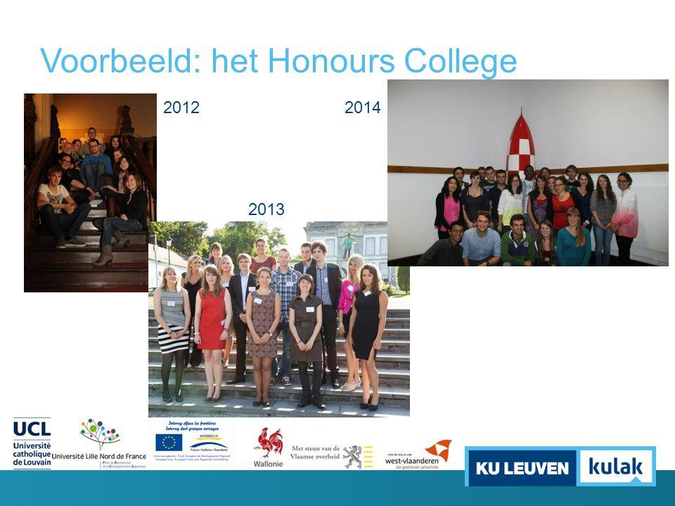 Voorbeeld: het Honours College 2012 2013 2014