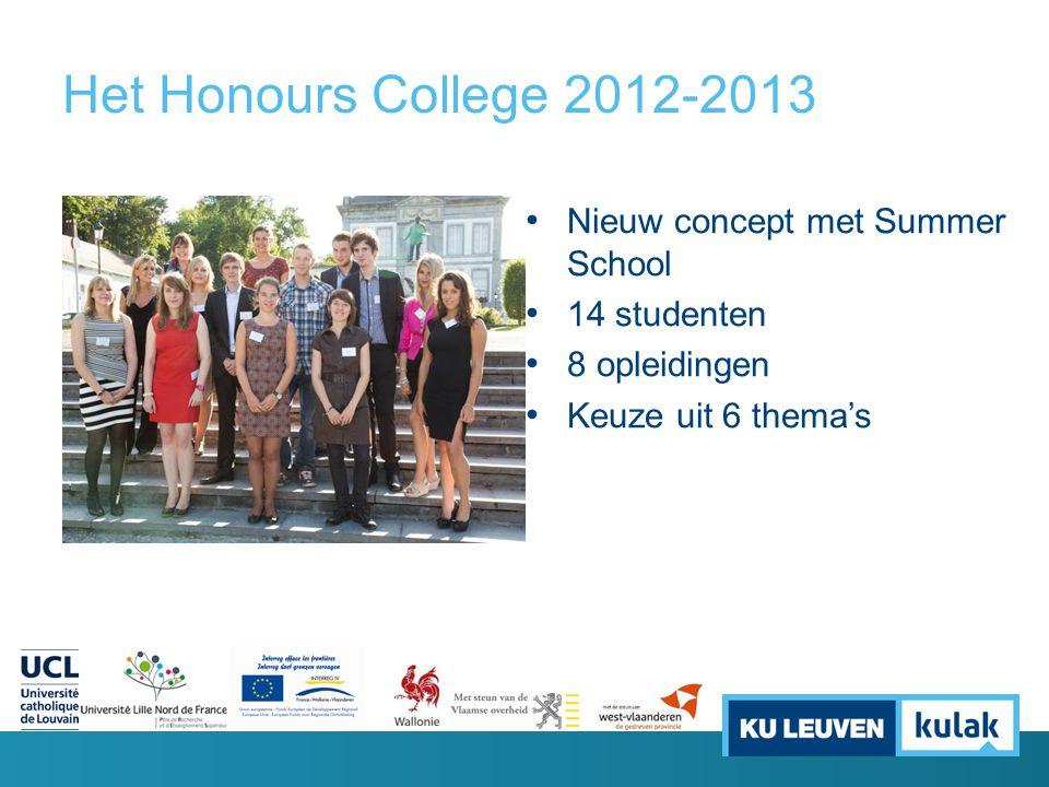 Het Honours College 2012-2013 Nieuw concept met Summer School 14 studenten 8 opleidingen Keuze uit 6 thema's