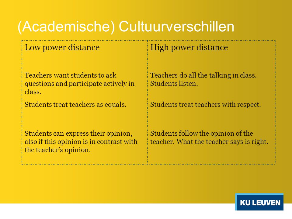Low power distanceHigh power distance Teachers want students to ask questions and participate actively in class.
