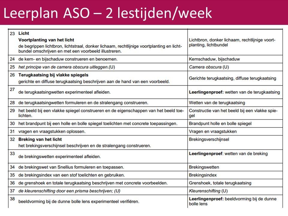 Leerplan ASO – 2 lestijden/week