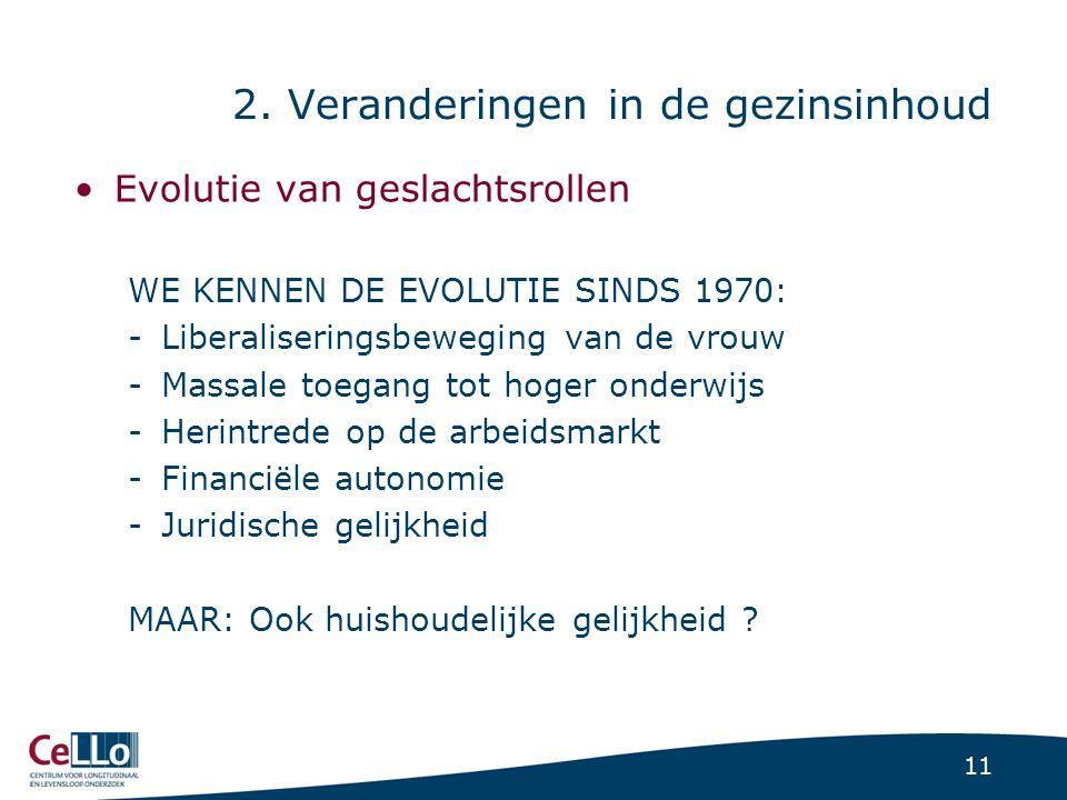 11 2. Veranderingen in de gezinsinhoud Evolutie van geslachtsrollen WE KENNEN DE EVOLUTIE SINDS 1970: -Liberaliseringsbeweging van de vrouw -Massale t