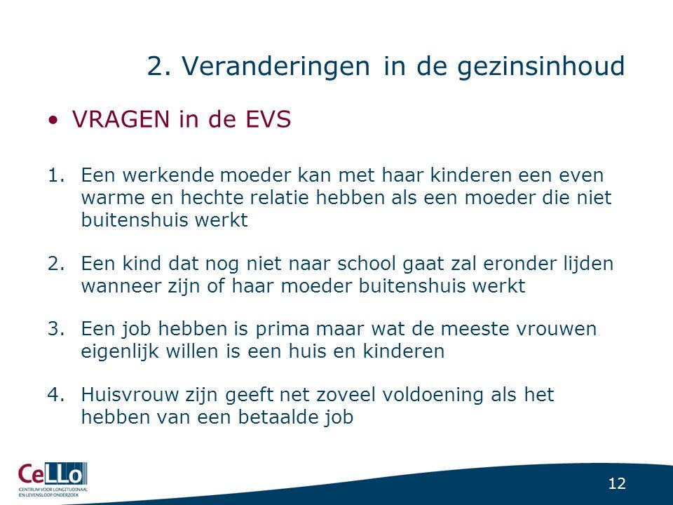 12 2. Veranderingen in de gezinsinhoud VRAGEN in de EVS 1.Een werkende moeder kan met haar kinderen een even warme en hechte relatie hebben als een mo
