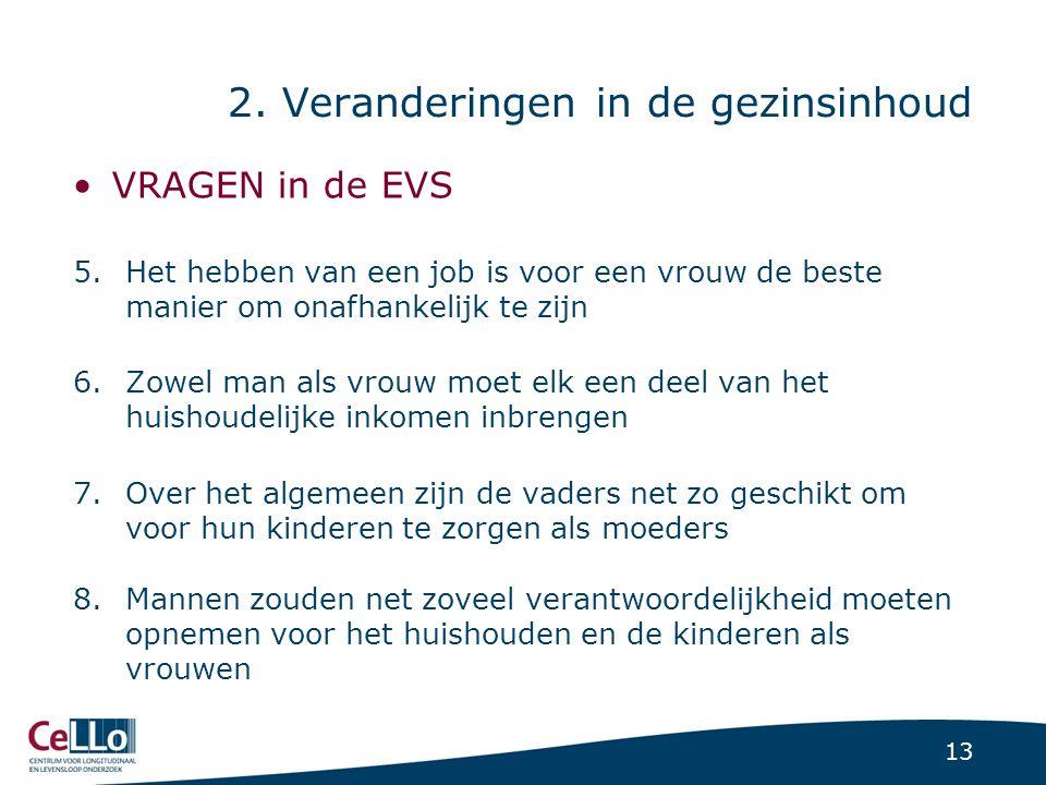 13 2. Veranderingen in de gezinsinhoud VRAGEN in de EVS 5.Het hebben van een job is voor een vrouw de beste manier om onafhankelijk te zijn 6.Zowel ma