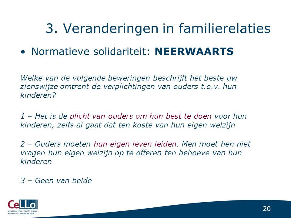 20 3. Veranderingen in familierelaties Normatieve solidariteit: NEERWAARTS Welke van de volgende beweringen beschrijft het beste uw zienswijze omtrent
