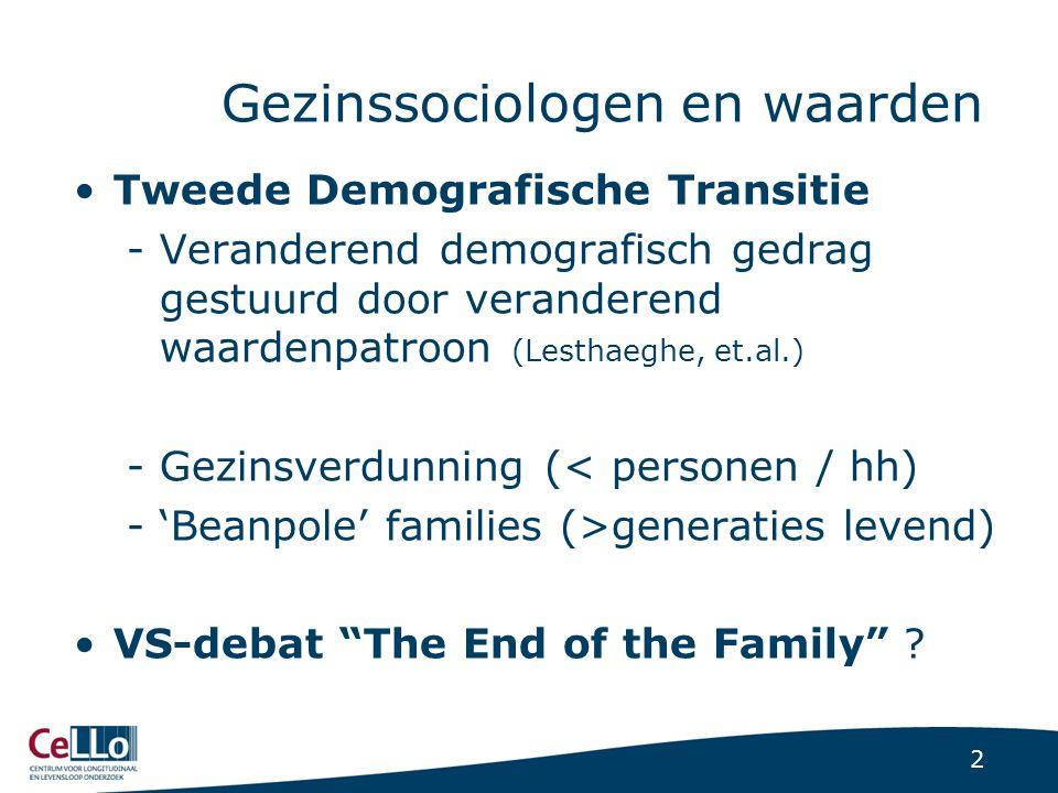 2 Gezinssociologen en waarden Tweede Demografische Transitie -Veranderend demografisch gedrag gestuurd door veranderend waardenpatroon (Lesthaeghe, et