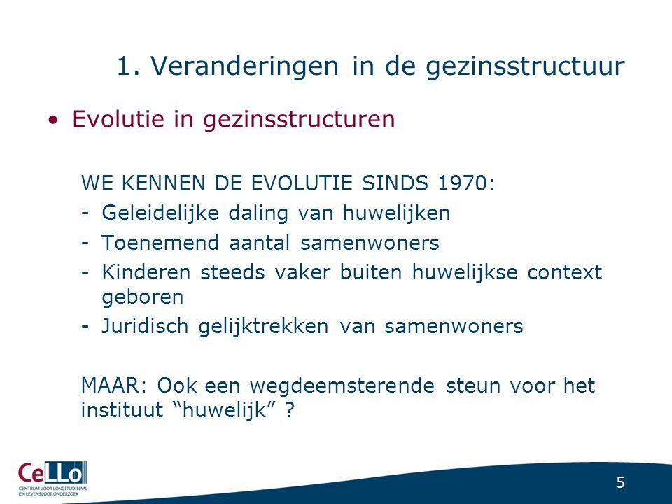 5 1. Veranderingen in de gezinsstructuur Evolutie in gezinsstructuren WE KENNEN DE EVOLUTIE SINDS 1970: -Geleidelijke daling van huwelijken -Toenemend