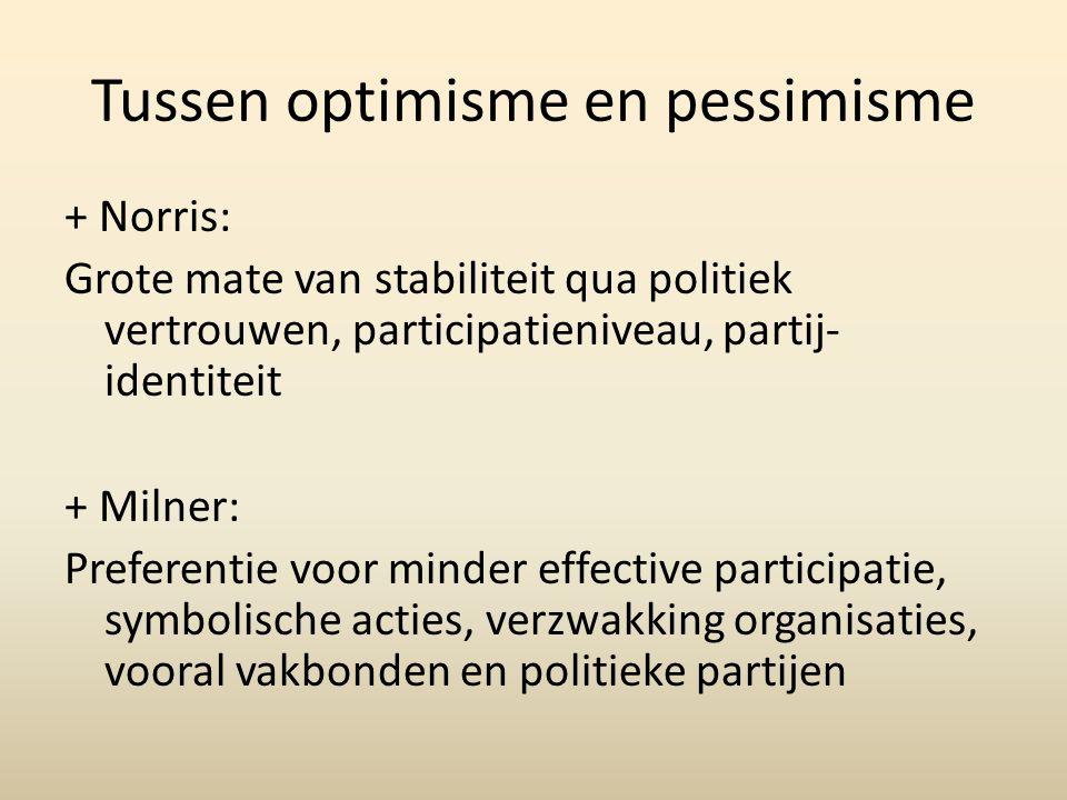 Tussen optimisme en pessimisme + Norris: Grote mate van stabiliteit qua politiek vertrouwen, participatieniveau, partij- identiteit + Milner: Preferentie voor minder effective participatie, symbolische acties, verzwakking organisaties, vooral vakbonden en politieke partijen