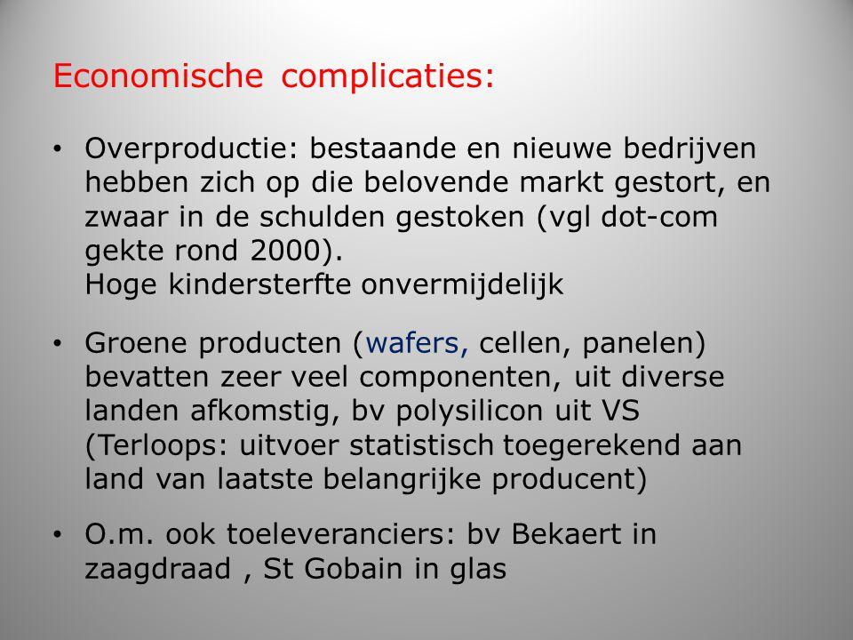 Economische complicaties: Overproductie: bestaande en nieuwe bedrijven hebben zich op die belovende markt gestort, en zwaar in de schulden gestoken (v