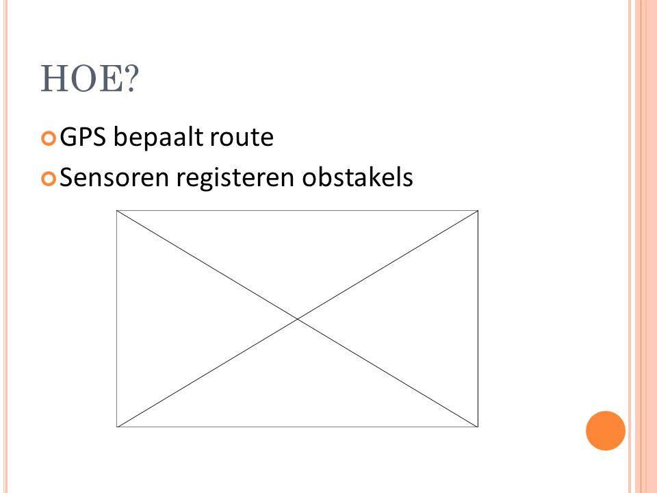 HOE GPS bepaalt route Sensoren registeren obstakels