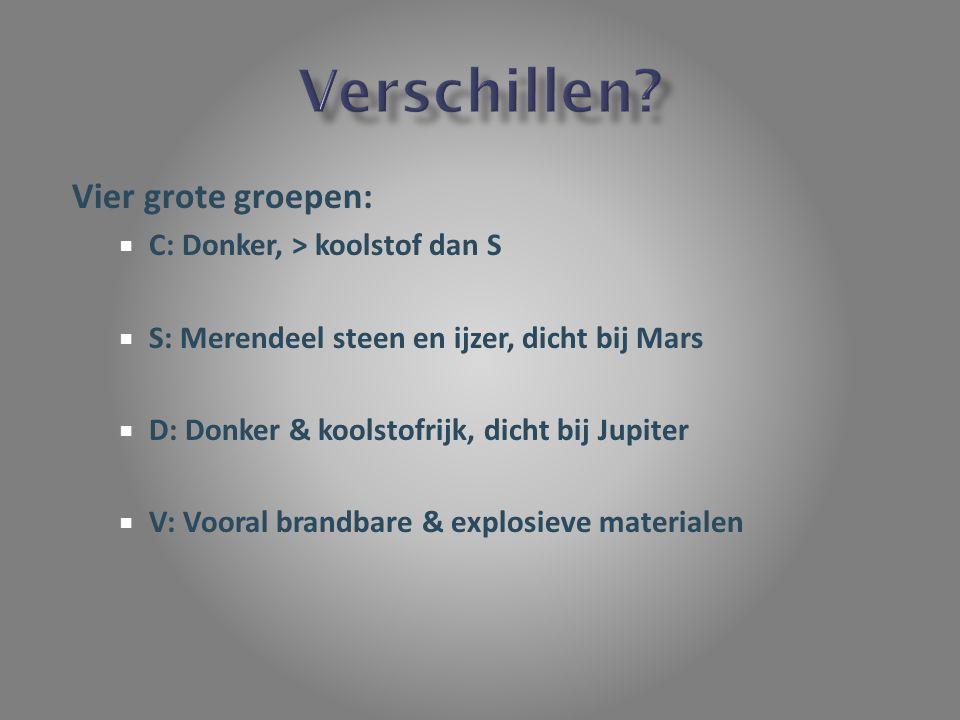 Vier grote groepen:  C: Donker, > koolstof dan S  S: Merendeel steen en ijzer, dicht bij Mars  D: Donker & koolstofrijk, dicht bij Jupiter  V: Voo