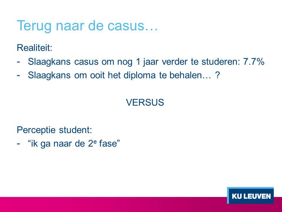 Terug naar de casus… Realiteit: - Slaagkans casus om nog 1 jaar verder te studeren: 7.7% - Slaagkans om ooit het diploma te behalen… ? VERSUS Percepti