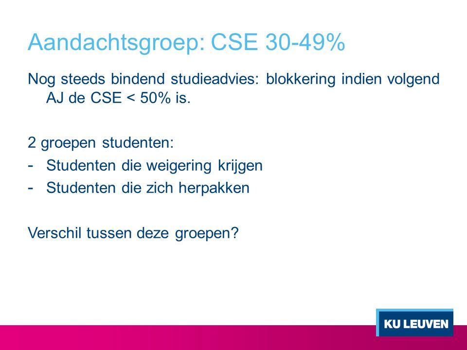 Aandachtsgroep: CSE 30-49% Nog steeds bindend studieadvies: blokkering indien volgend AJ de CSE < 50% is. 2 groepen studenten: - Studenten die weigeri