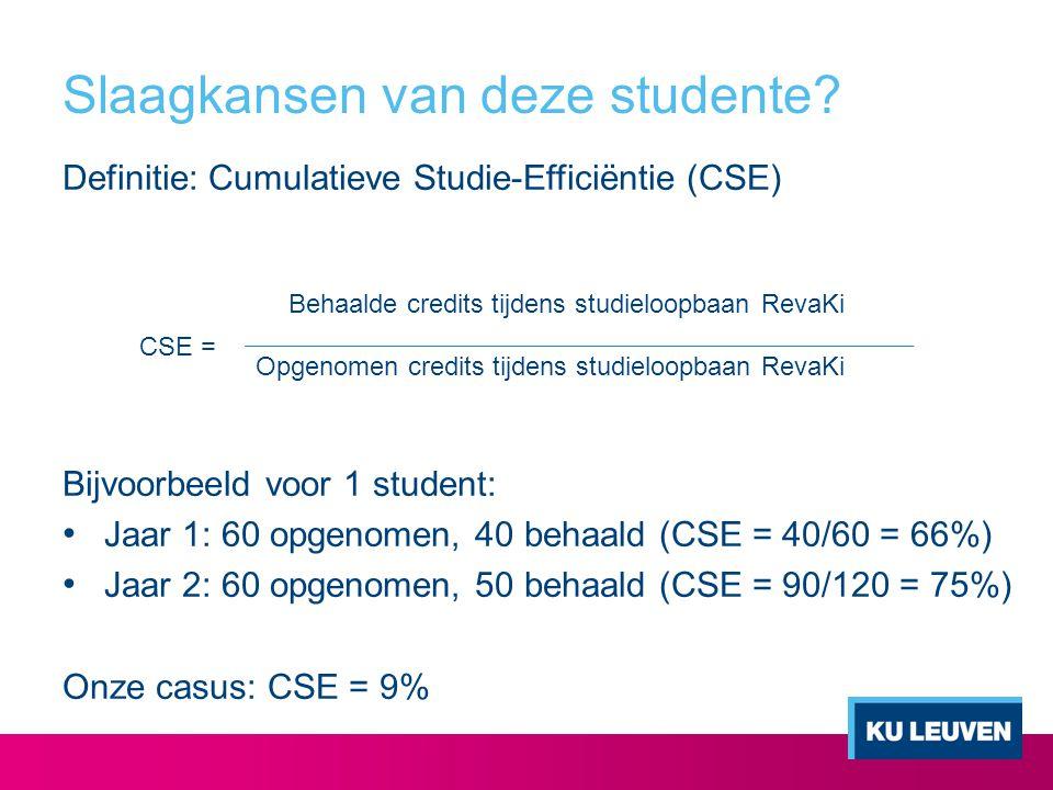 Slaagkansen van deze studente? Definitie: Cumulatieve Studie-Efficiëntie (CSE) Bijvoorbeeld voor 1 student: Jaar 1: 60 opgenomen, 40 behaald (CSE = 40