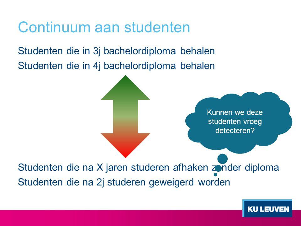 Continuum aan studenten Studenten die in 3j bachelordiploma behalen Studenten die in 4j bachelordiploma behalen Studenten die na X jaren studeren afha