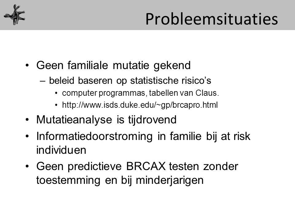 Geen familiale mutatie gekend –beleid baseren op statistische risico's computer programmas, tabellen van Claus. http://www.isds.duke.edu/~gp/brcapro.h