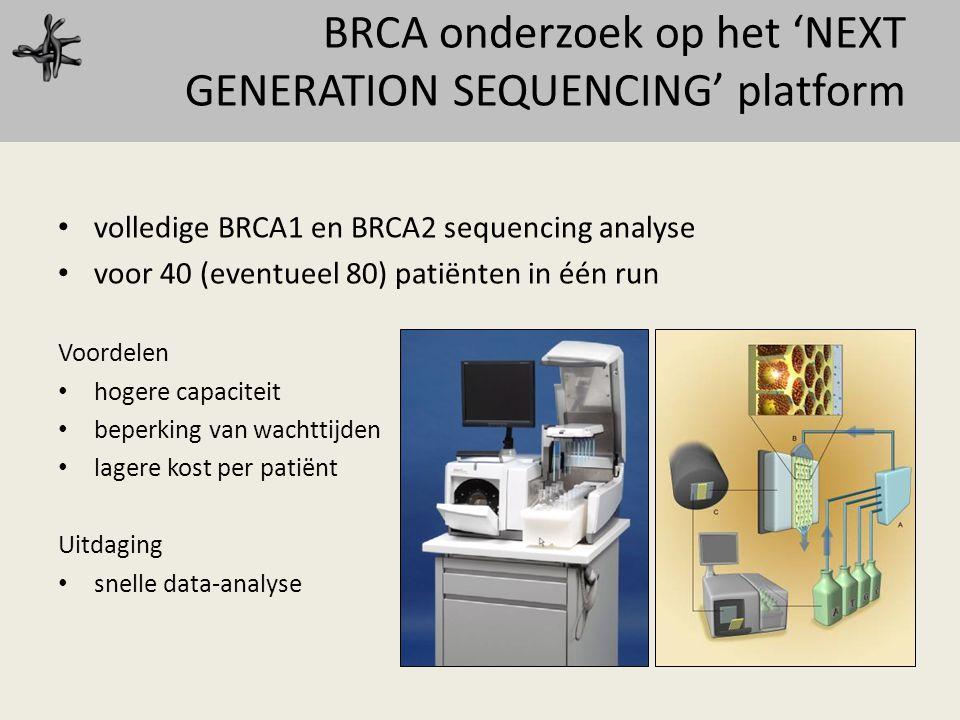 BRCA onderzoek op het 'NEXT GENERATION SEQUENCING' platform volledige BRCA1 en BRCA2 sequencing analyse voor 40 (eventueel 80) patiënten in één run Vo