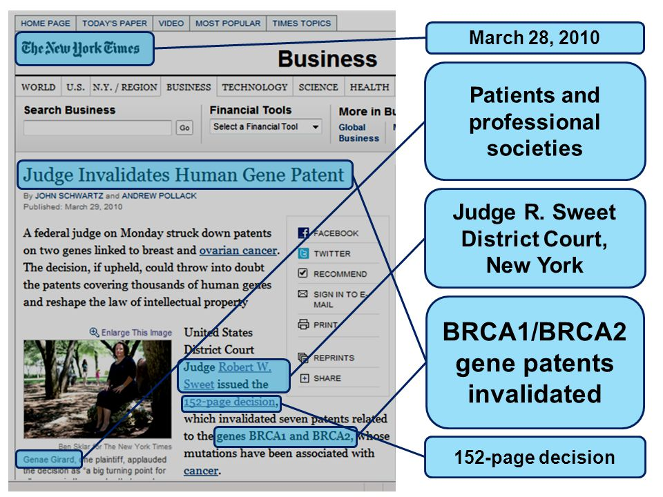 BRCA1/BRCA2 gene patents invalidated Judge R. Sweet District Court, New York 152-page decision Patients and professional societies March 28, 2010