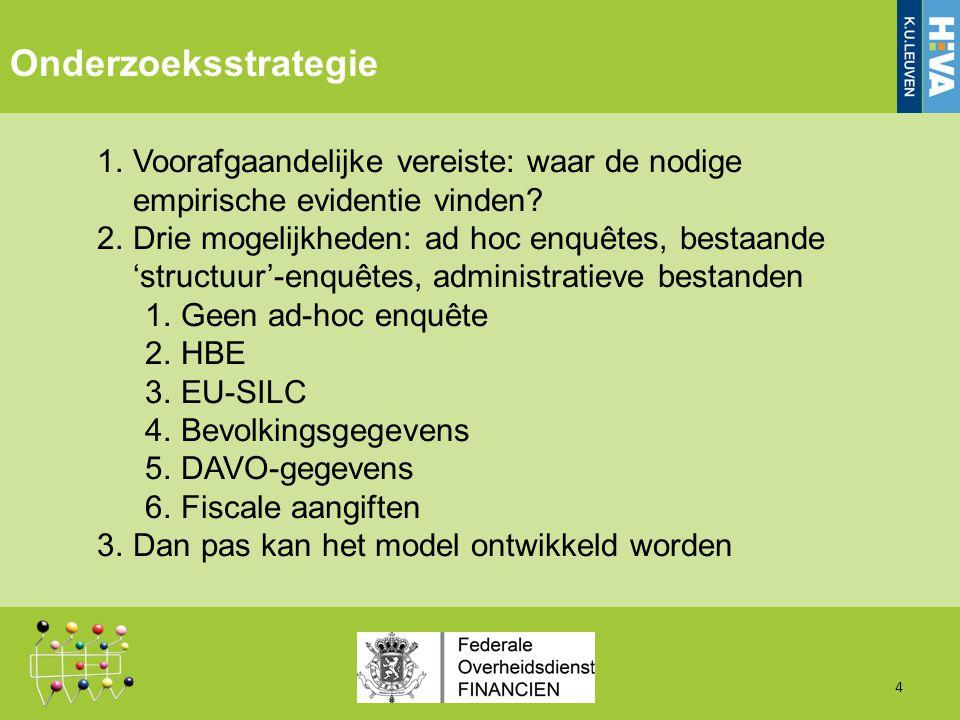 5 De problematiek van onbetaalde onderhoudsgelden is in België bijzonder weinig onderzocht.