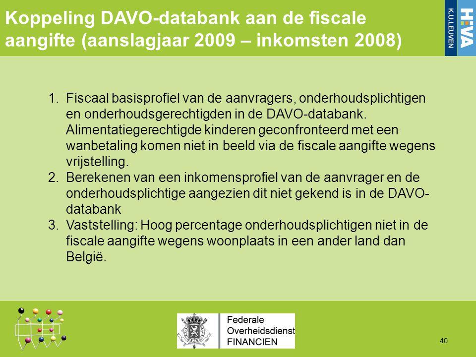 Koppeling DAVO-databank aan de fiscale aangifte (aanslagjaar 2009 – inkomsten 2008) 1.Fiscaal basisprofiel van de aanvragers, onderhoudsplichtigen en onderhoudsgerechtigden in de DAVO-databank.