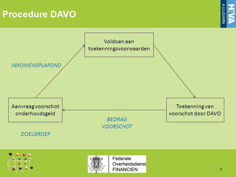 Aanvraag voorschot onderhoudsgeld Toekenning van voorschot door DAVO Voldoen aan toekenningsvoorwaarden DOELGROEP INKOMENSPLAFOND BEDRAG VOORSCHOT Procedure DAVO 8