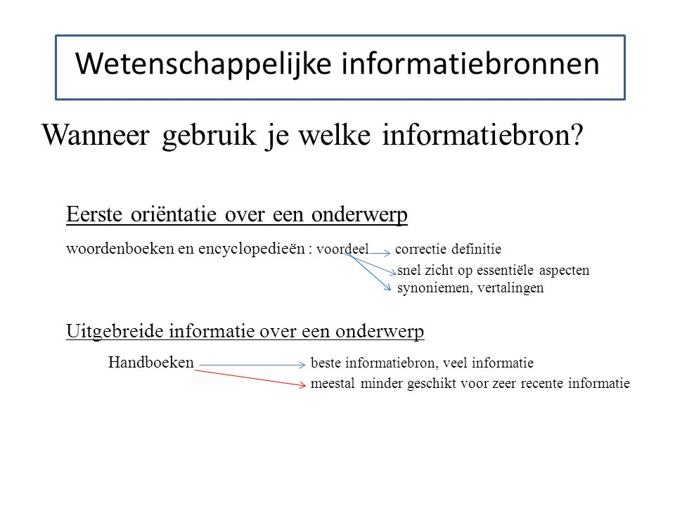 Wetenschappelijke informatiebronnen Wanneer gebruik je welke informatiebron.