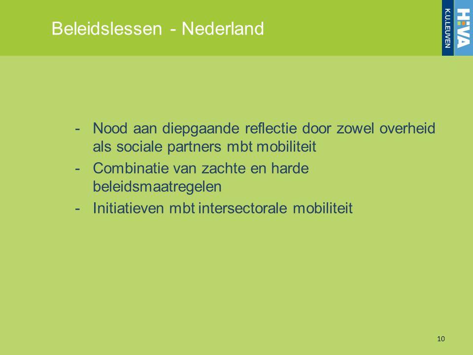 Beleidslessen - Nederland 10 -Nood aan diepgaande reflectie door zowel overheid als sociale partners mbt mobiliteit -Combinatie van zachte en harde be
