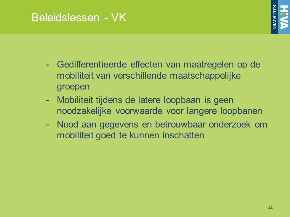 Beleidslessen - VK 12 -Gedifferentieerde effecten van maatregelen op de mobiliteit van verschillende maatschappelijke groepen -Mobiliteit tijdens de l