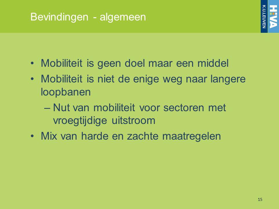 Bevindingen - algemeen 15 Mobiliteit is geen doel maar een middel Mobiliteit is niet de enige weg naar langere loopbanen –Nut van mobiliteit voor sect