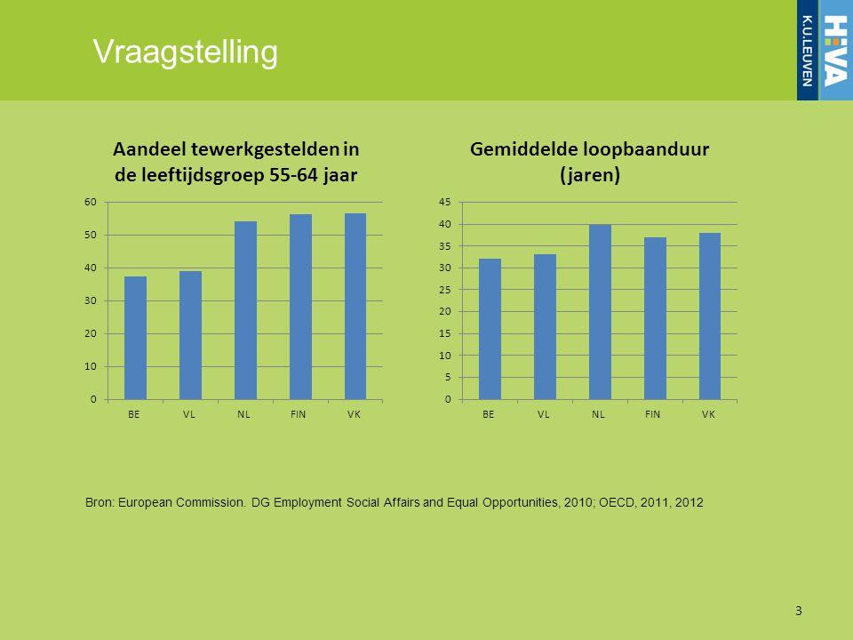 Arbeidsmobiliteit van de werkenden Beroepsmobiliteit en werkzaamheidsgraad in 2006 Functie-anciënniteit van 55-64-jarigen in 2006 (procenten van het totaal) Bron: EC; NBB (2008) ES AT BE DE DK FI FR GR IE IT LU NL PT SE UK 4