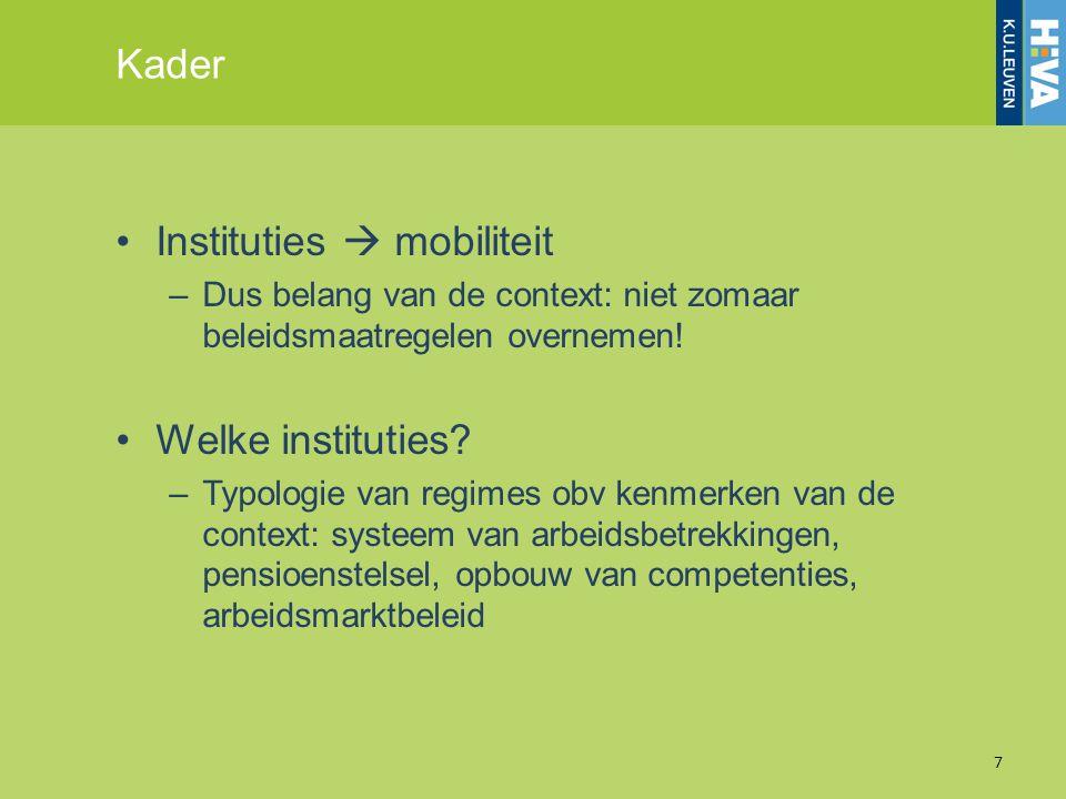 Kader Instituties  mobiliteit –Dus belang van de context: niet zomaar beleidsmaatregelen overnemen! Welke instituties? –Typologie van regimes obv ken