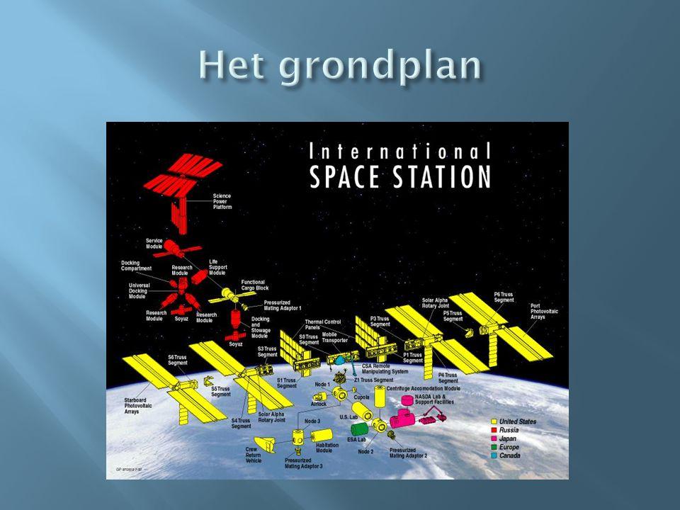  http://images.google.be http://images.google.be  http://www.slideshare.net http://www.slideshare.net  http://nl.wikipedia.org/wi ki/Internationaal_ruimtest ation_ISS http://nl.wikipedia.org/wi ki/Internationaal_ruimtest ation_ISS