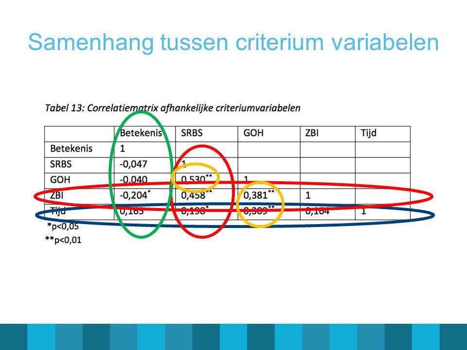 Samenhang tussen criterium variabelen