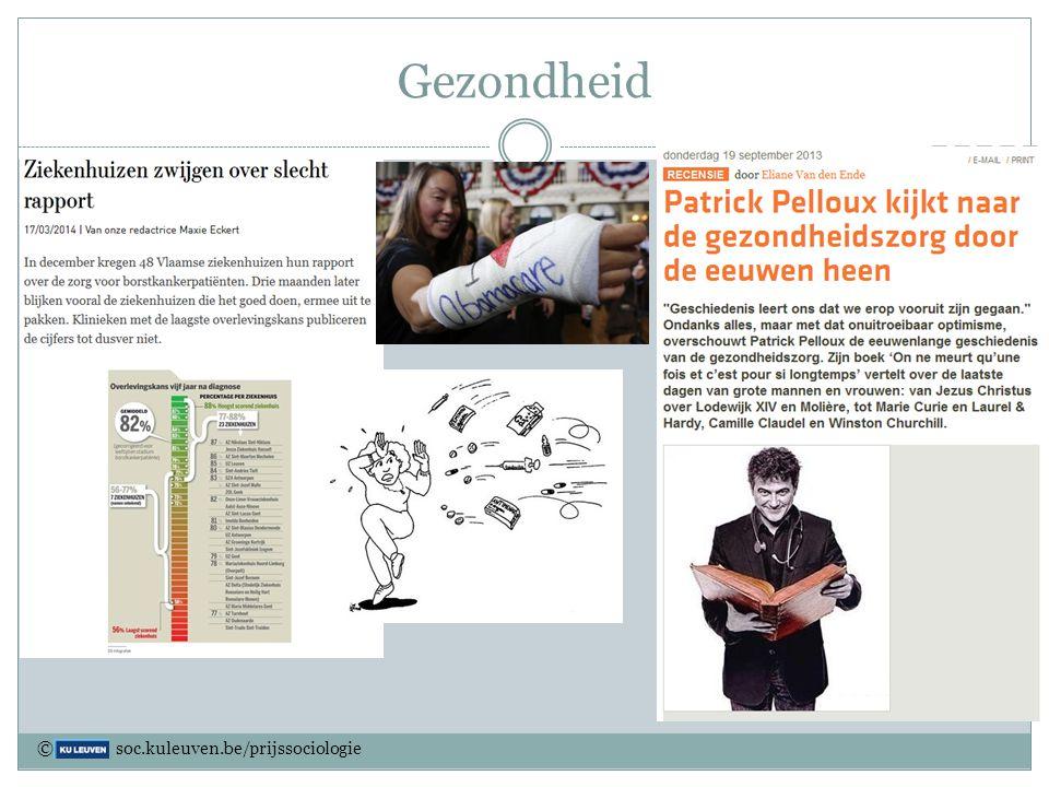 Gezondheid © soc.kuleuven.be/prijssociologie