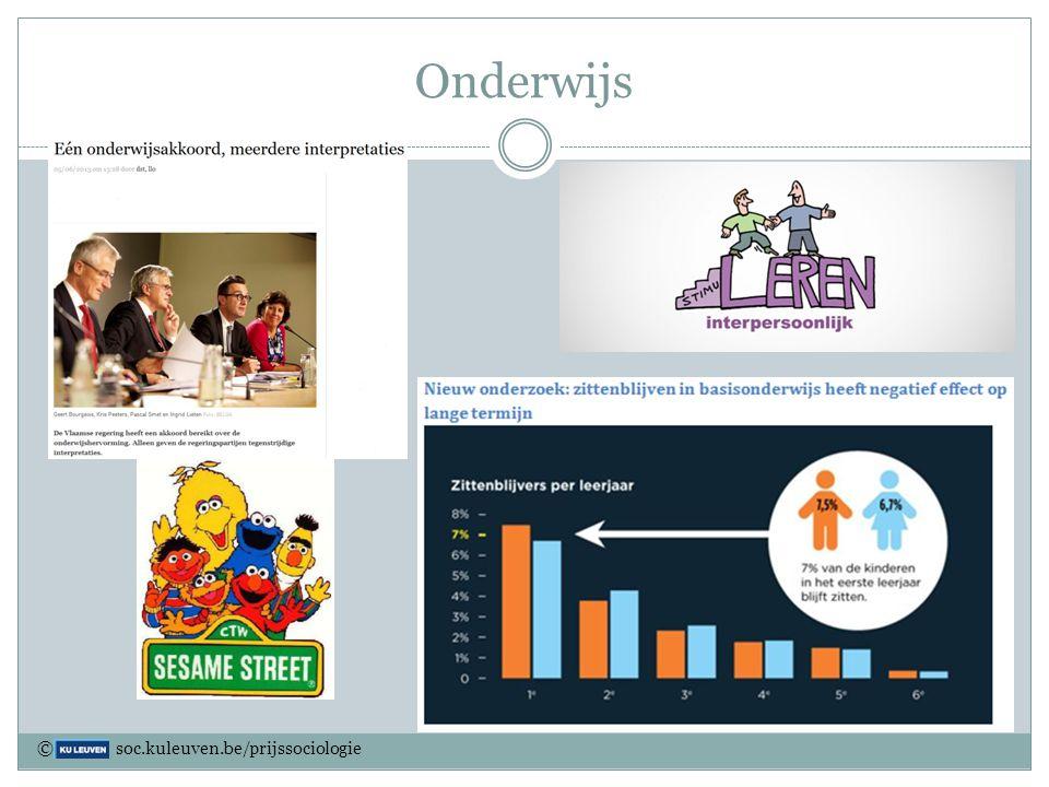 Onderwijs © soc.kuleuven.be/prijssociologie