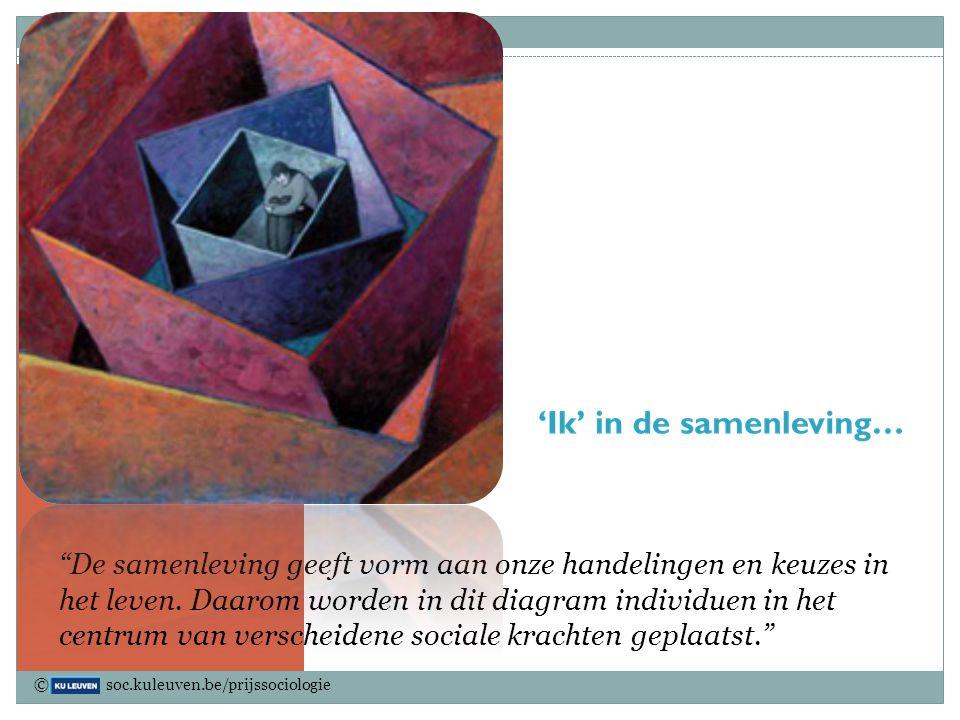 Sociaal beleid © soc.kuleuven.be/prijssociologie
