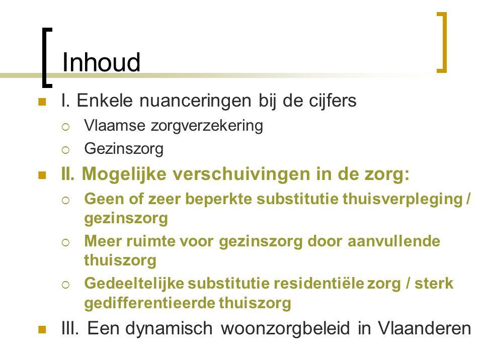 Inhoud I. Enkele nuanceringen bij de cijfers  Vlaamse zorgverzekering  Gezinszorg II.