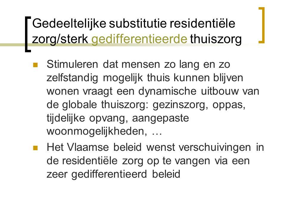 Gedeeltelijke substitutie residentiële zorg/sterk gedifferentieerde thuiszorg Stimuleren dat mensen zo lang en zo zelfstandig mogelijk thuis kunnen blijven wonen vraagt een dynamische uitbouw van de globale thuiszorg: gezinszorg, oppas, tijdelijke opvang, aangepaste woonmogelijkheden, … Het Vlaamse beleid wenst verschuivingen in de residentiële zorg op te vangen via een zeer gedifferentieerd beleid