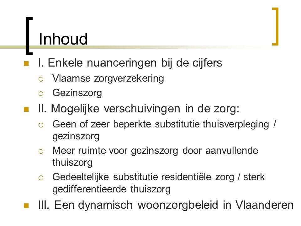 Inhoud I.Enkele nuanceringen bij de cijfers  Vlaamse zorgverzekering  Gezinszorg II.