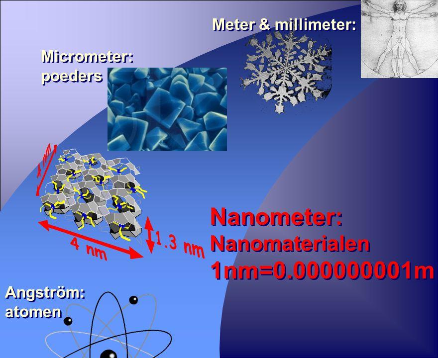 Angström: atomen Angström: atomen Micrometer: poeders Micrometer: poeders Nanometer: Nanomaterialen 1nm=0.000000001m Nanometer: Nanomaterialen 1nm=0.0