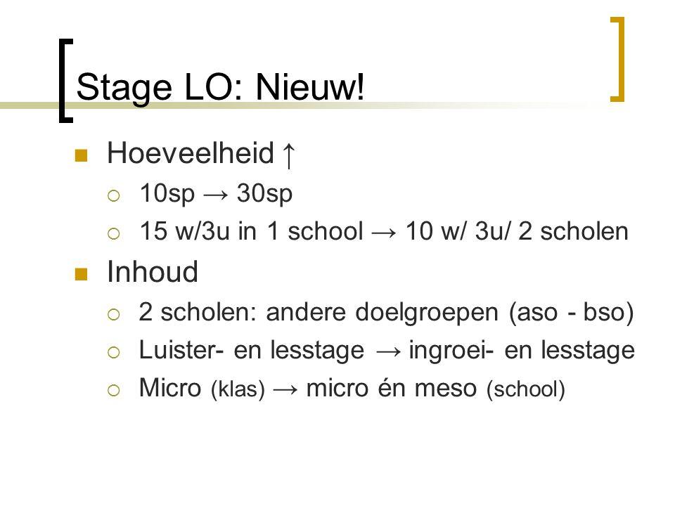 Stage LO: Nieuw! Hoeveelheid ↑  10sp → 30sp  15 w/3u in 1 school → 10 w/ 3u/ 2 scholen Inhoud  2 scholen: andere doelgroepen (aso - bso)  Luister-
