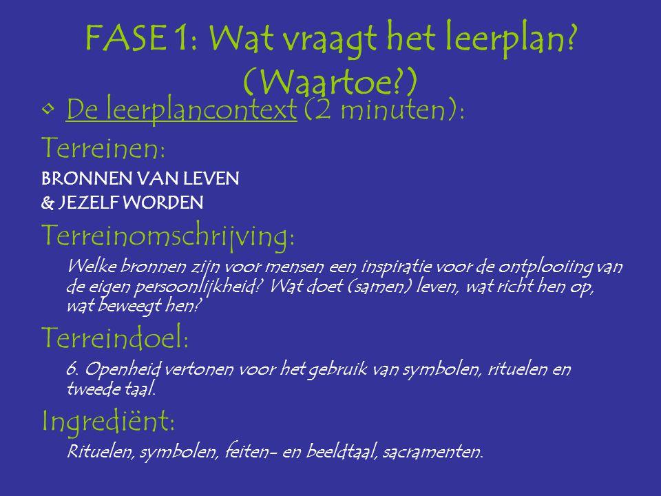 FASE 1: Wat vraagt het leerplan? (Waartoe?) De leerplancontext (2 minuten): Terreinen: BRONNEN VAN LEVEN & JEZELF WORDEN Terreinomschrijving: Welke br