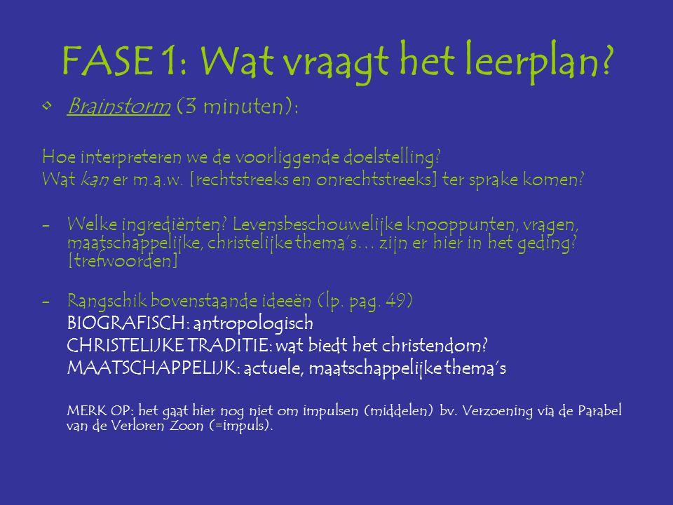FASE 1: Wat vraagt het leerplan? Brainstorm (3 minuten): Hoe interpreteren we de voorliggende doelstelling? Wat kan er m.a.w. [rechtstreeks en onrecht