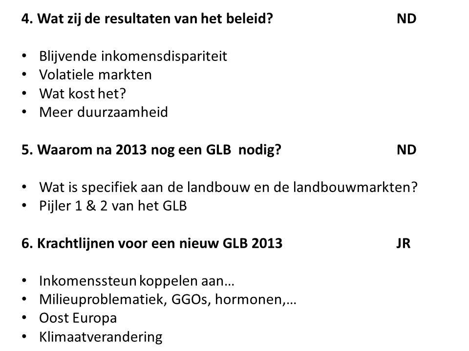 7.Wat doet het Vlaams landbouw- en plattelandsbeleid.