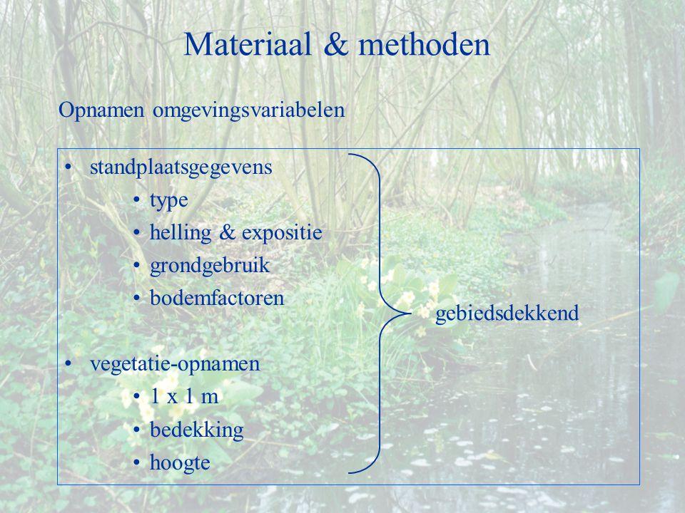 standplaatsgegevens type helling & expositie grondgebruik bodemfactoren vegetatie-opnamen 1 x 1 m bedekking hoogte Opnamen omgevingsvariabelen Materiaal & methoden gebiedsdekkend