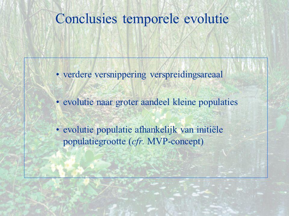 Conclusies temporele evolutie verdere versnippering verspreidingsareaal evolutie naar groter aandeel kleine populaties evolutie populatie afhankelijk van initiële populatiegrootte (cfr.