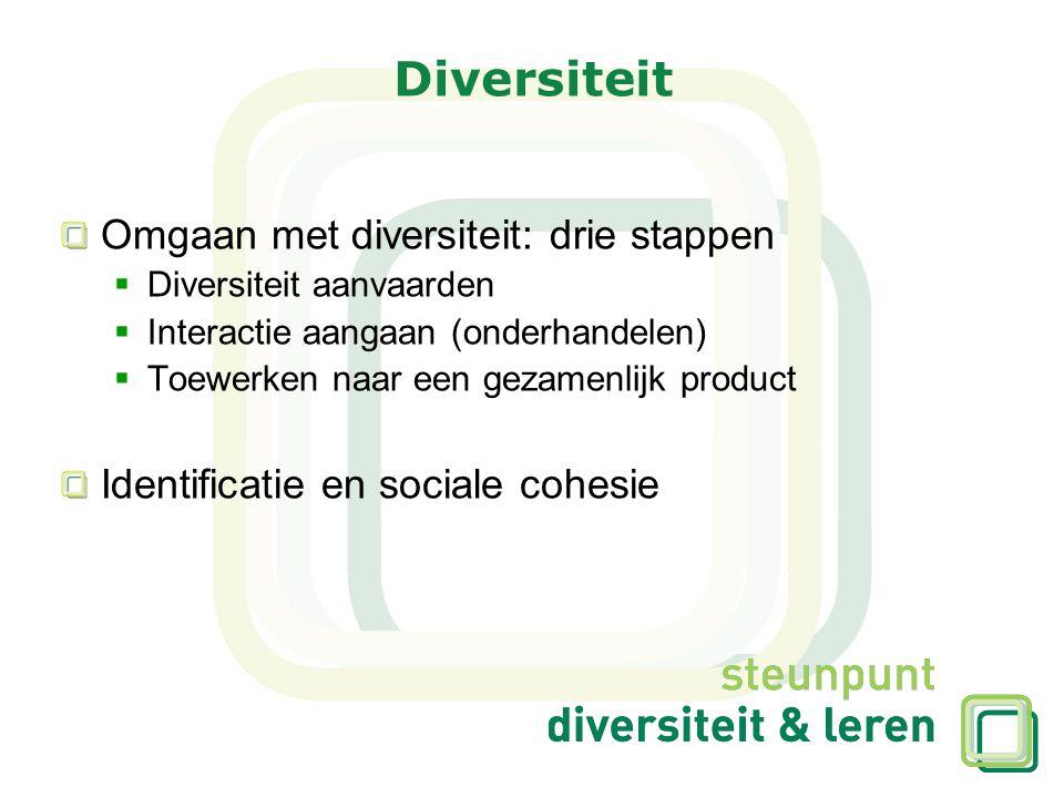 Diversiteit Omgaan met diversiteit: drie stappen  Diversiteit aanvaarden  Interactie aangaan (onderhandelen)  Toewerken naar een gezamenlijk produc