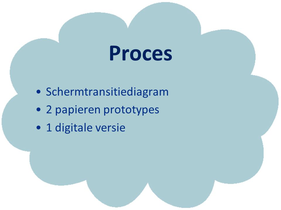 Proces Schermtransitiediagram 2 papieren prototypes 1 digitale versie