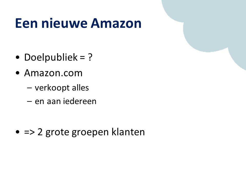 Een nieuwe Amazon Doelpubliek = .